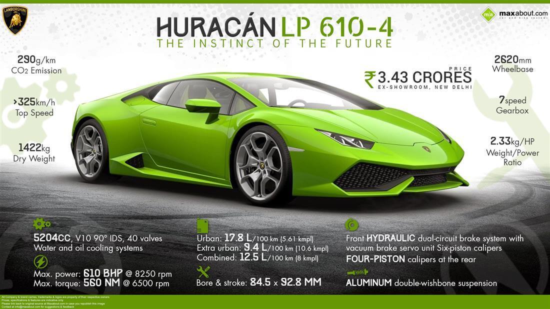 1100-3 Lamborghini Huracan LP 610-4