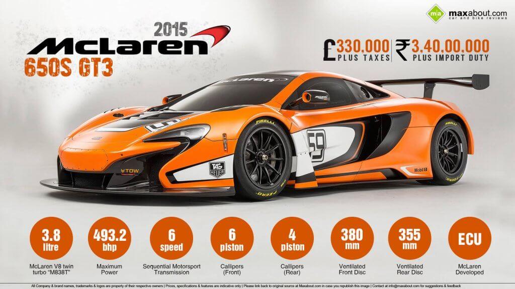 2015-McLaren-650S-GT3 McLaren 650S GT3