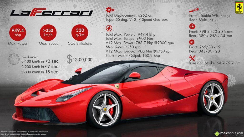 Ferrari 458 vs Ferrari 488