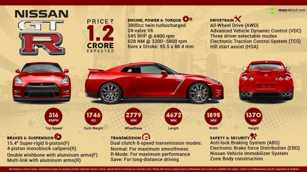 Nissan-GT-R-Red Nissan GTR