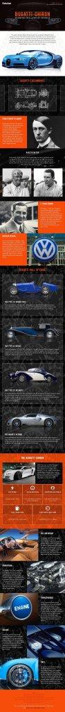 b34378cde1781ebd3acd01faa32b074c-bugatti-super-cars Bugatti Chiron Rental Los Angeles